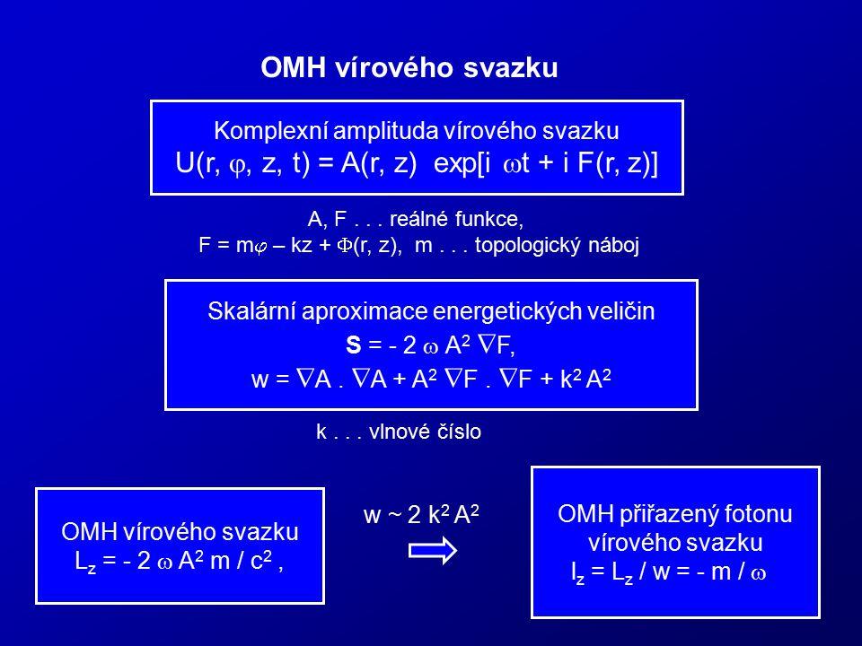 U(r, j, z, t) = A(r, z) exp[i wt + i F(r, z)]